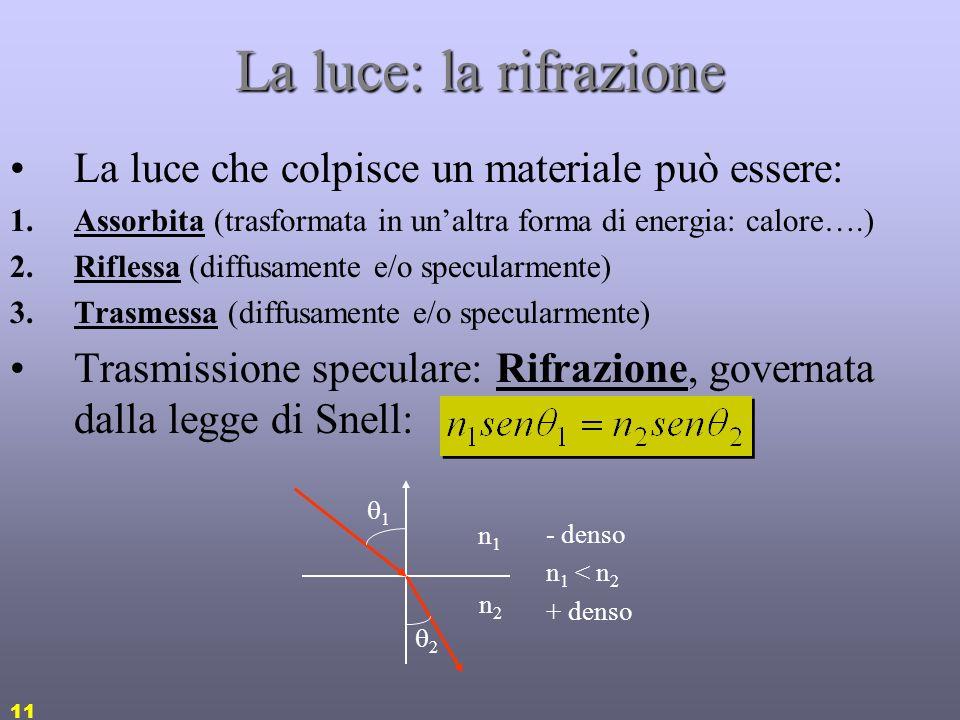 10 La luce e la materia: radiometria radiazione e.m.Ai fini dello studio della interazione con la materia si considera la luce come una radiazione e.m