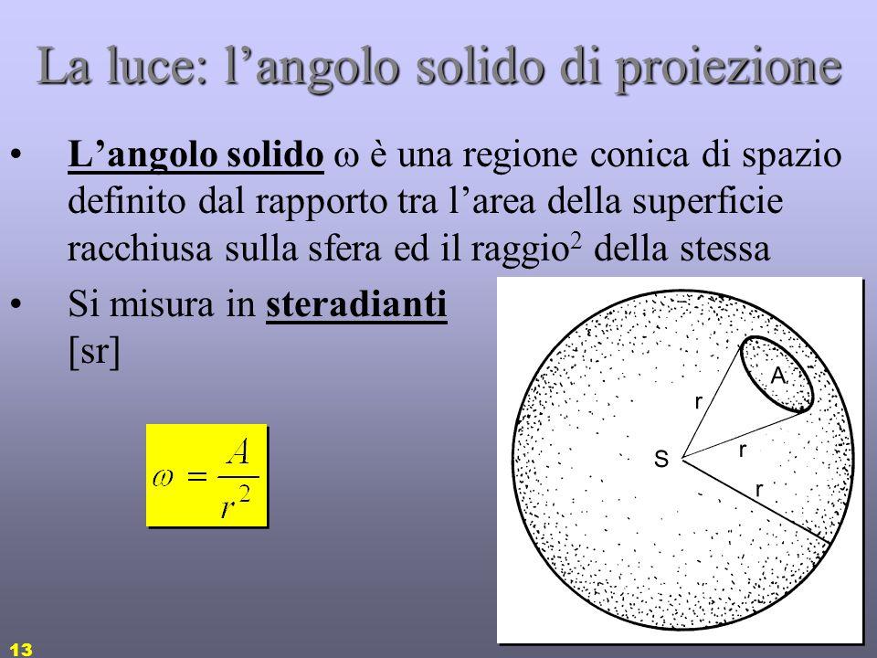 12 La luce: la dispersione Lindice di rifrazione di un materiale non è una costante, ma funzione della lunghezza donda n( ) Onde di lunghezza differen