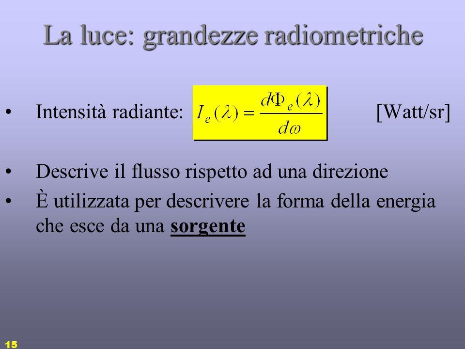 14 La luce: grandezze radiometriche Energia radiante: Q e ( ) [Joule] Flusso radiante: [Watt] È una misura della variazione di energia nel tempo, ovve