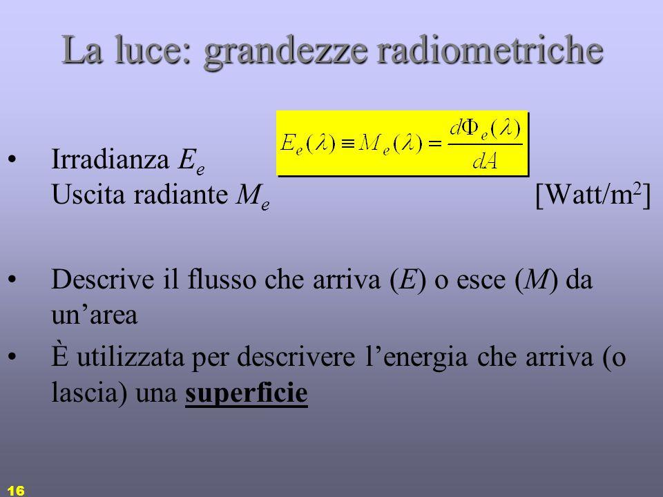 15 La luce: grandezze radiometriche Intensità radiante: [Watt/sr] Descrive il flusso rispetto ad una direzione È utilizzata per descrivere la forma de