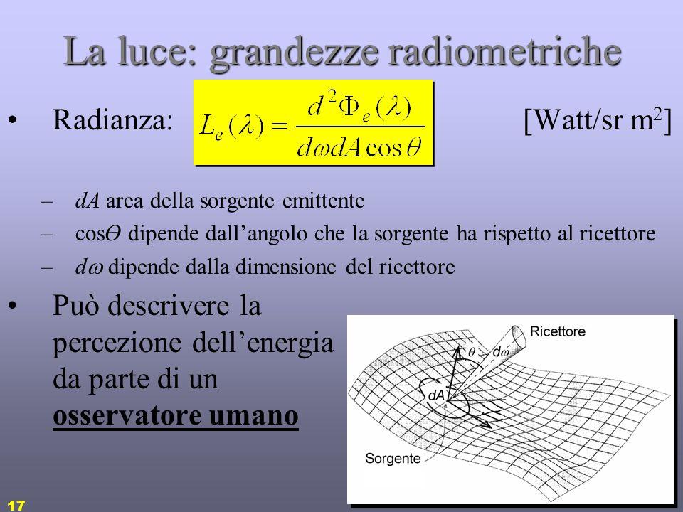 16 La luce: grandezze radiometriche Irradianza E e Uscita radiante M e [Watt/m 2 ] Descrive il flusso che arriva (E) o esce (M) da unarea È utilizzata