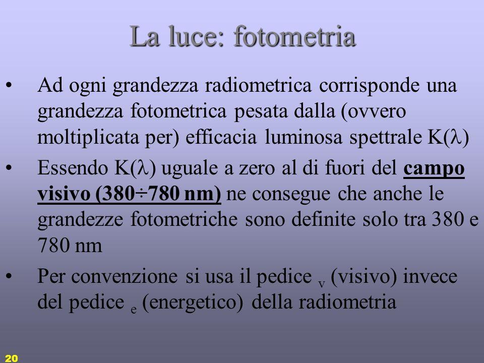 19 La luce: fotometria Efficacia luminosa spettrale K( ) : –max sensibilità: GIALLO –min sensibilità: BLU ROSSO