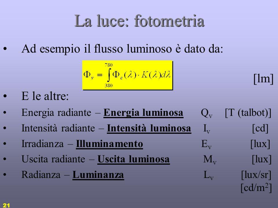 20 La luce: fotometria Ad ogni grandezza radiometrica corrisponde una grandezza fotometrica pesata dalla (ovvero moltiplicata per) efficacia luminosa