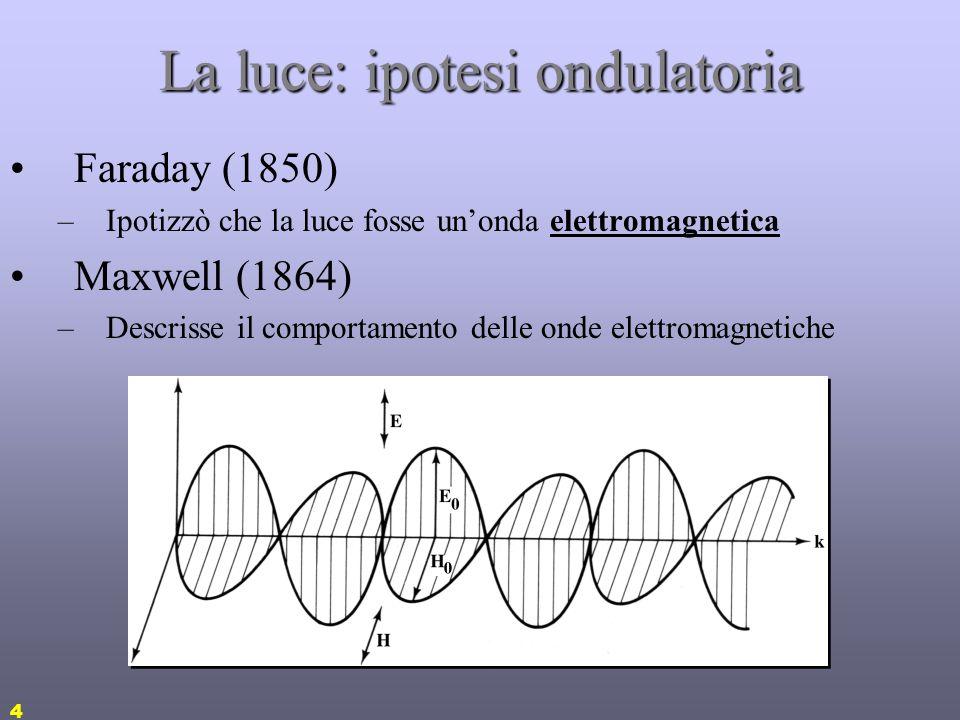 4 La luce: ipotesi ondulatoria Faraday (1850) –Ipotizzò che la luce fosse unonda elettromagnetica Maxwell (1864) –Descrisse il comportamento delle onde elettromagnetiche