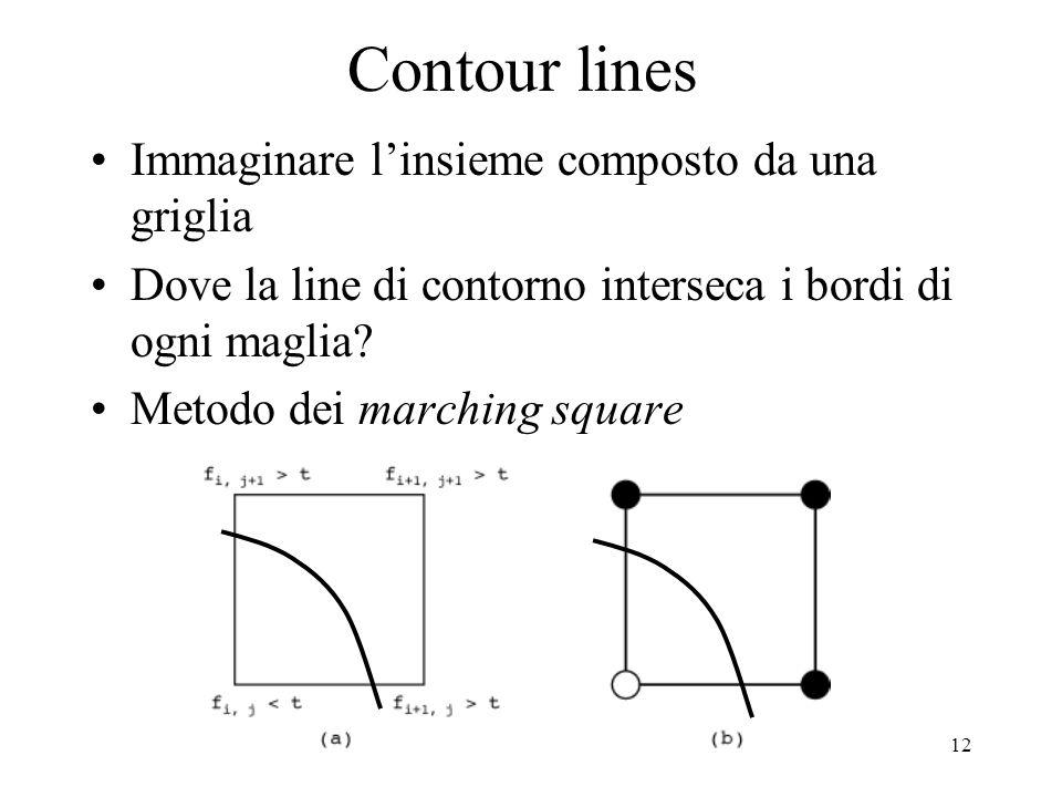12 Contour lines Immaginare linsieme composto da una griglia Dove la line di contorno interseca i bordi di ogni maglia.