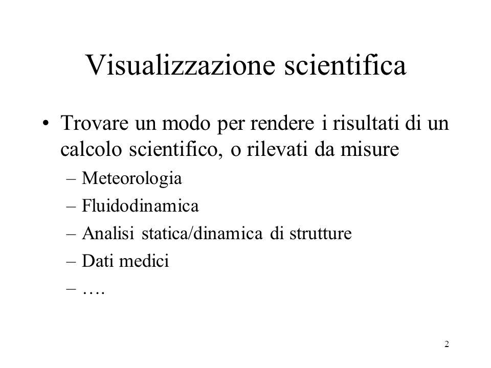 2 Visualizzazione scientifica Trovare un modo per rendere i risultati di un calcolo scientifico, o rilevati da misure –Meteorologia –Fluidodinamica –Analisi statica/dinamica di strutture –Dati medici –….
