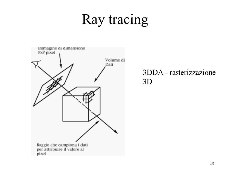 23 Ray tracing 3DDA - rasterizzazione 3D