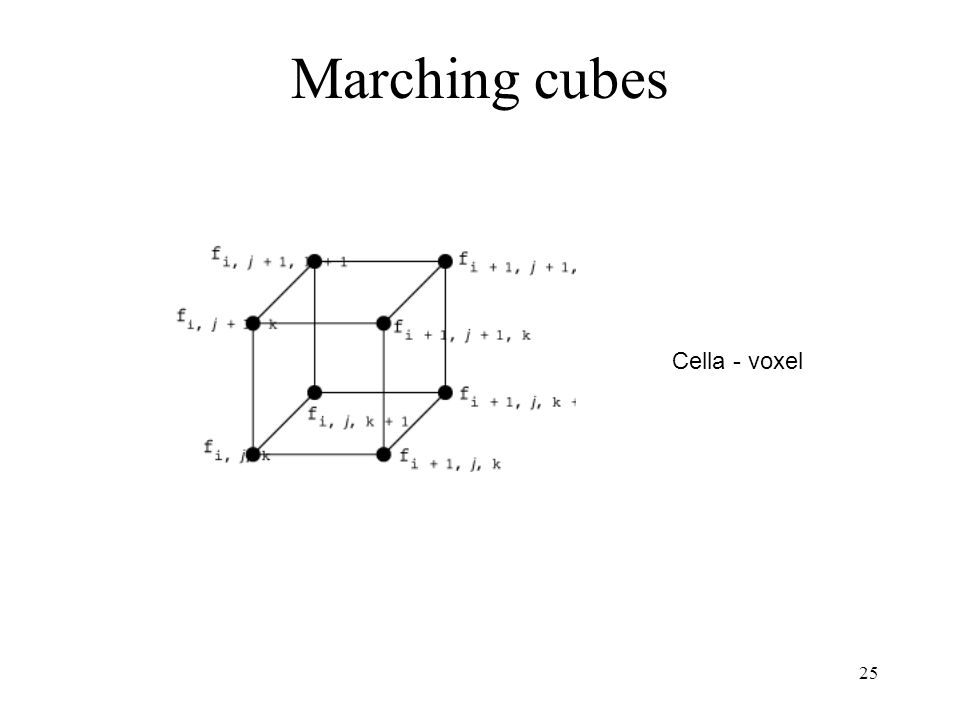 25 Marching cubes Cella - voxel