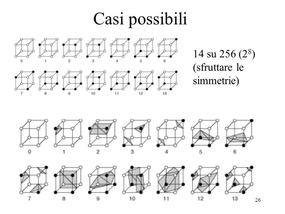 26 Casi possibili 14 su 256 (2 8 ) (sfruttare le simmetrie)