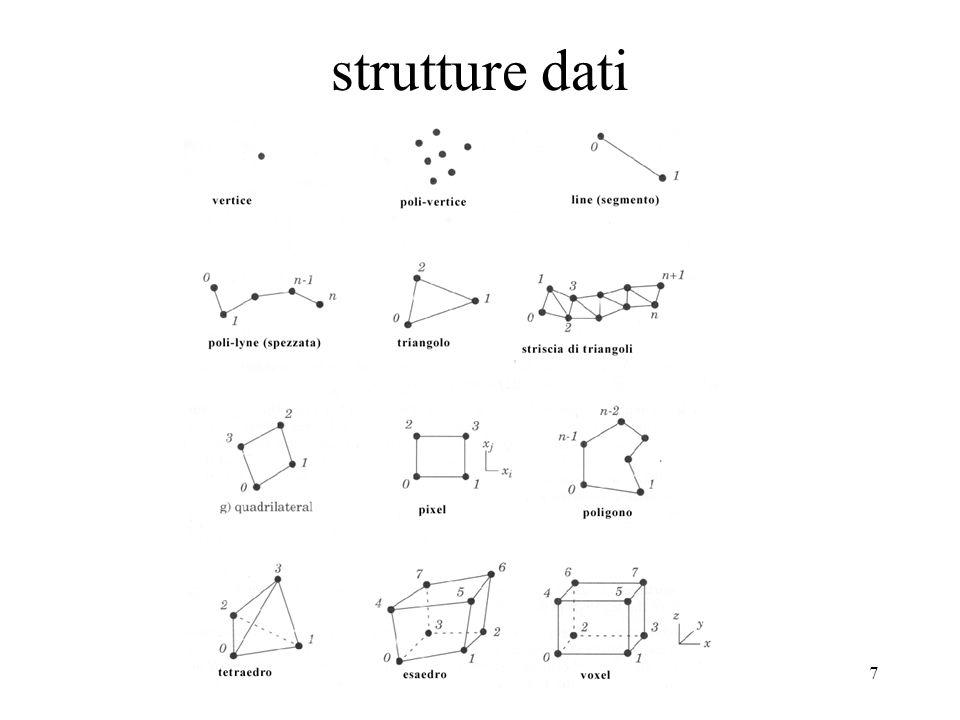 7 strutture dati