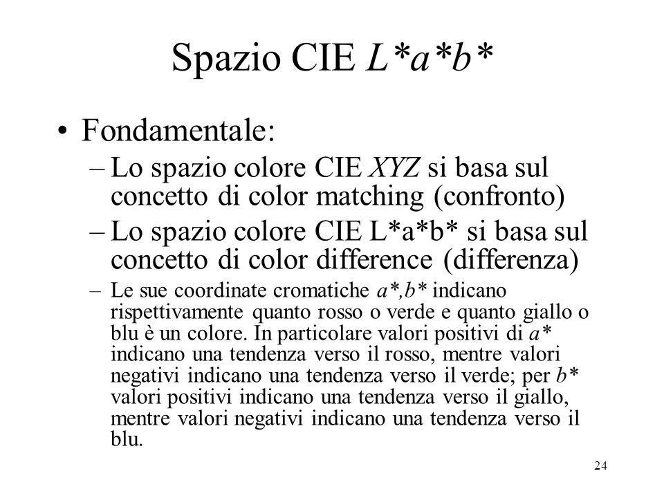 23 Spazio CIE L*a*b* Le coordinate cromatiche sono calcolabili con le formule: ove la funzione f( ) è così definita: e dove X n,Y n,Z n sono i valori