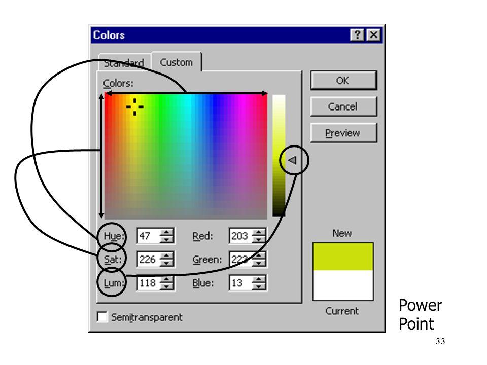 32 Spazi colore relativi digitali HSI HLS HSV CMY (sintesi sottrattiva dal bianco, utilizza i colori complementari ciano, magenta e giallo per la stam