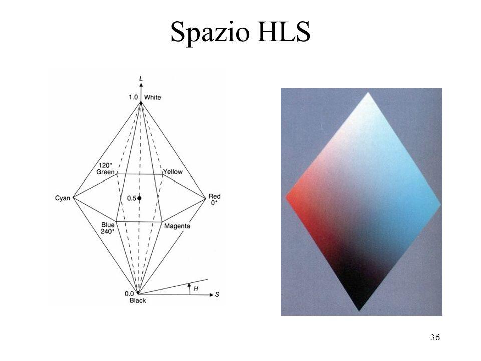 35 L'algoritmo di conversione RGB->HSI I=1/3*(R+G+B) S=1-(3/(R+G+B))*a dove a è il minimo tra R, G e B H=arcos((0.5((R-G)+(R-B)))/((R-G)^2+(R-B)*(G-B)