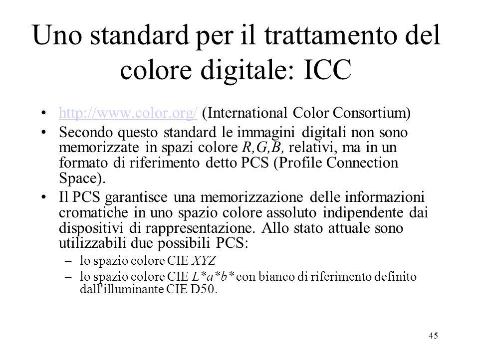 44 2 problemi Riprodurre la dinamica dei toni (tone mapping) Recuperare il colore corrispondente (color constancy)