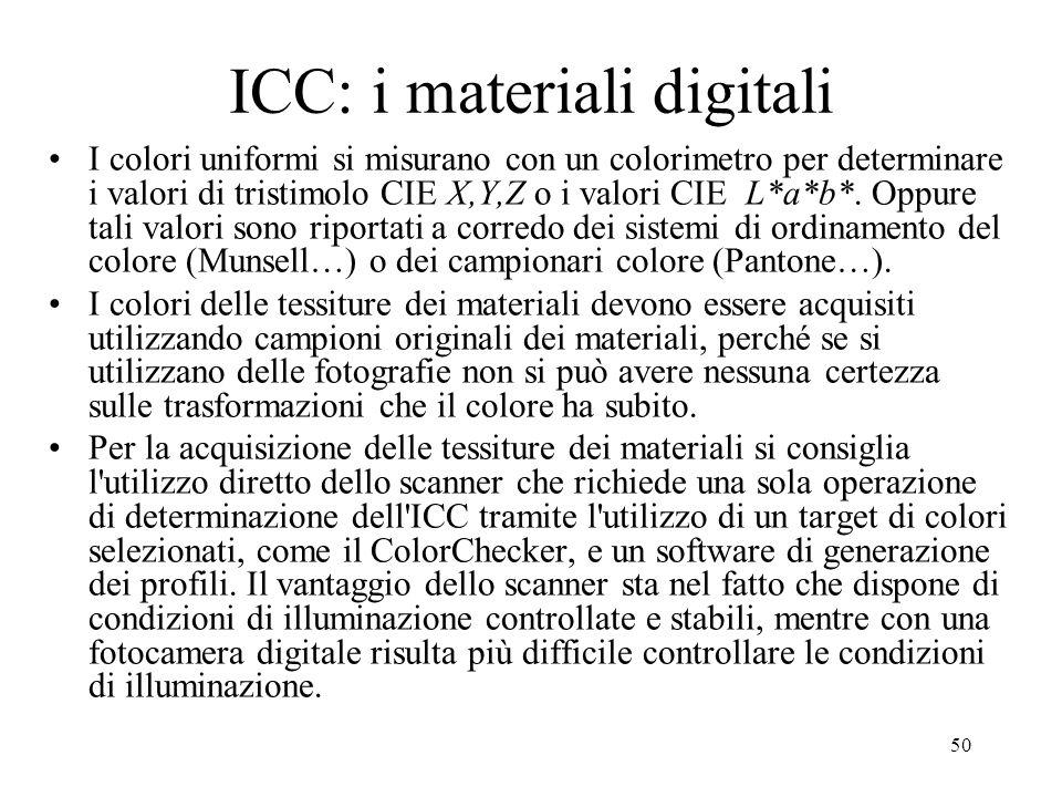 49 ICC: lo schermo La determinazione del profilo ICC tramite un calibratore di colore (che è un colorimetro) da applicare allo schermo (CRT o LCD) e c