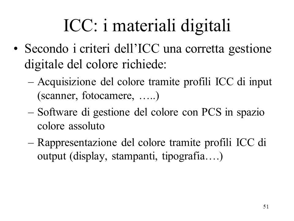 50 ICC: i materiali digitali I colori uniformi si misurano con un colorimetro per determinare i valori di tristimolo CIE X,Y,Z o i valori CIE L*a*b*.