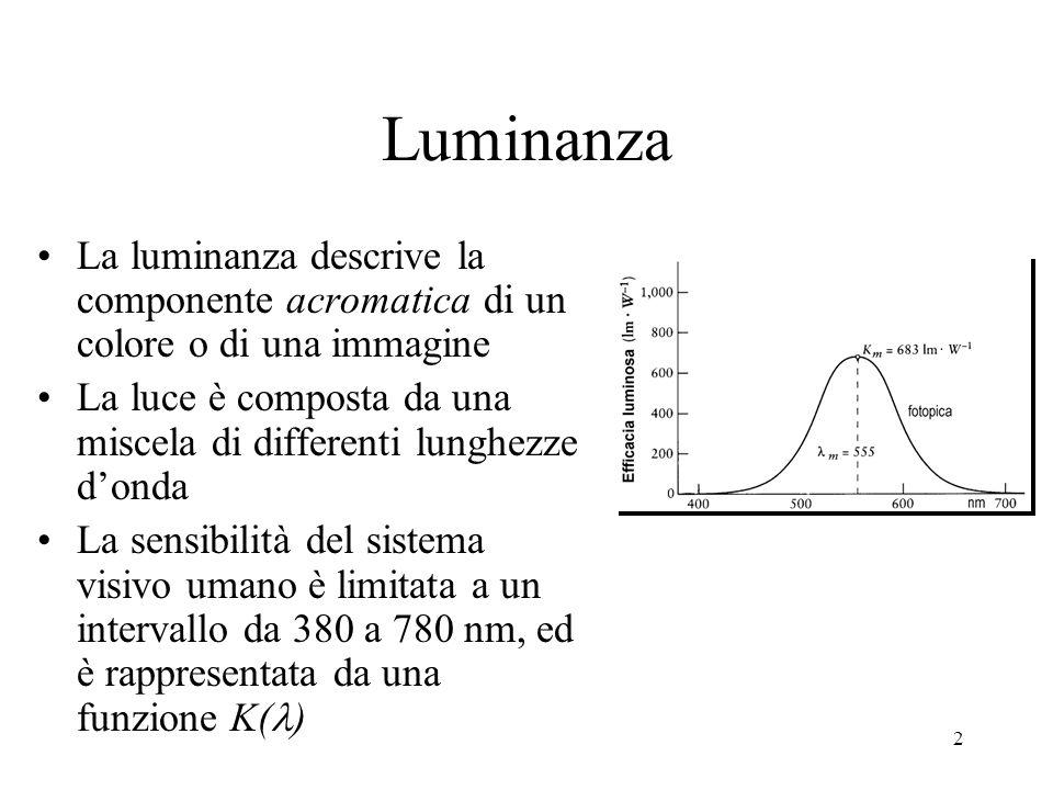 1 Sul problema del gamma Daniele Marini