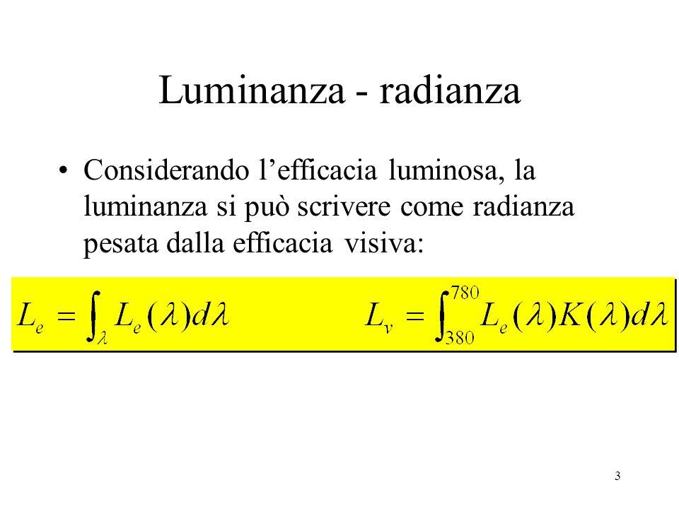 2 Luminanza La luminanza descrive la componente acromatica di un colore o di una immagine La luce è composta da una miscela di differenti lunghezze donda La sensibilità del sistema visivo umano è limitata a un intervallo da 380 a 780 nm, ed è rappresentata da una funzione K( )