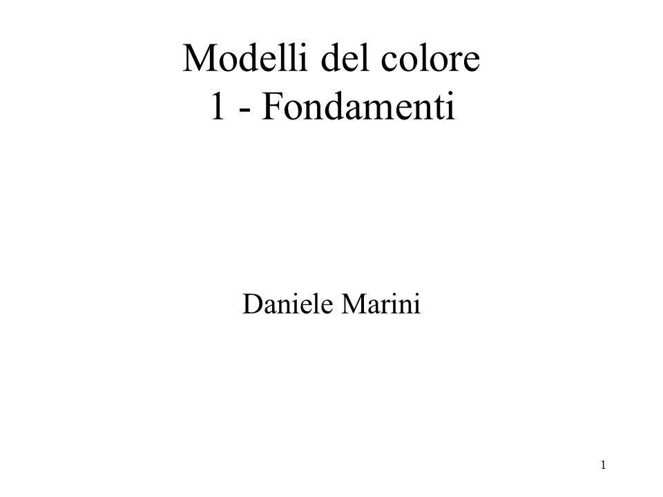 11 Sistema di Munsell Elegante ed intuitivo Problema: Ambientare i colori in uno spazio oggettivo (misurabile) con le caratteristiche positive del sistema di Munsell (intuitività) Soggettivo
