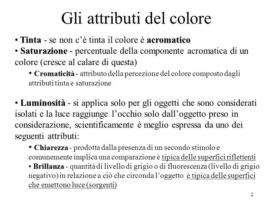22 Tristimolo: losservatore standard CIE Il risultato è un tris di funzioni dette di sensibilità dellosservatore standard CIE (color matching function)