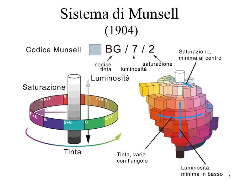27 Il diagramma di cromaticità CIE xyx e y sono le coordinate di un sistema cartesiano su cui si rappresenta una sezione del cono dei colori a prescindere dalla luminanza Y: Il diagramma di cromaticità CIE