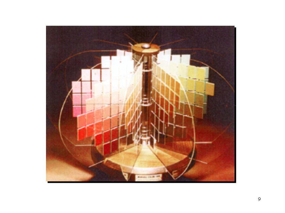29 Proprietà diagramma CIE Linearità Purezza Lunghezza donda dominante Lunghezza donda complementare Colori complementari