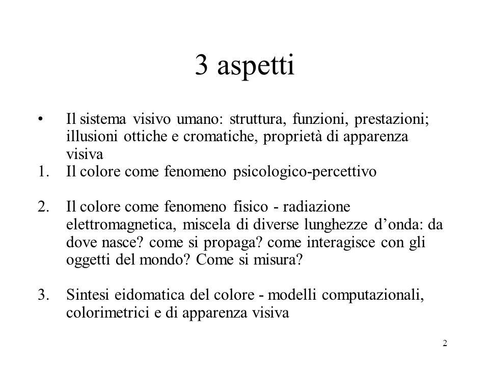 2 3 aspetti Il sistema visivo umano: struttura, funzioni, prestazioni; illusioni ottiche e cromatiche, proprietà di apparenza visiva 1.Il colore come