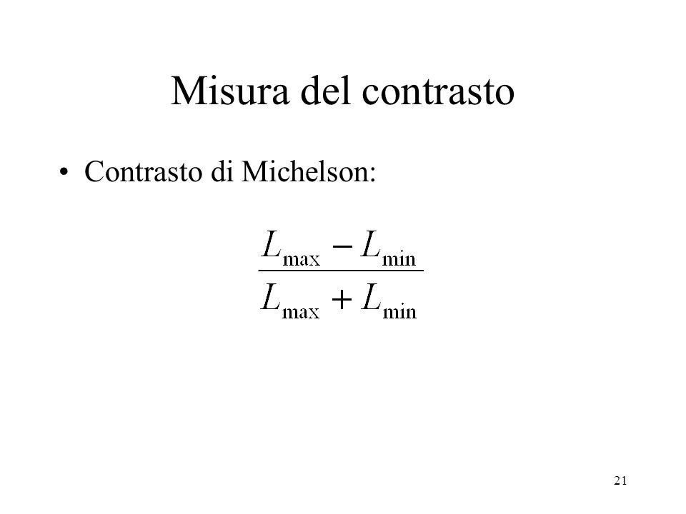 21 Misura del contrasto Contrasto di Michelson: