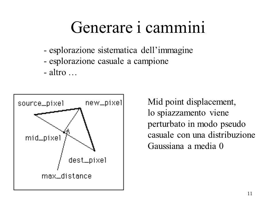 11 Mid point displacement, lo spiazzamento viene perturbato in modo pseudo casuale con una distribuzione Gaussiana a media 0 Generare i cammini - esplorazione sistematica dellimmagine - esplorazione casuale a campione - altro …