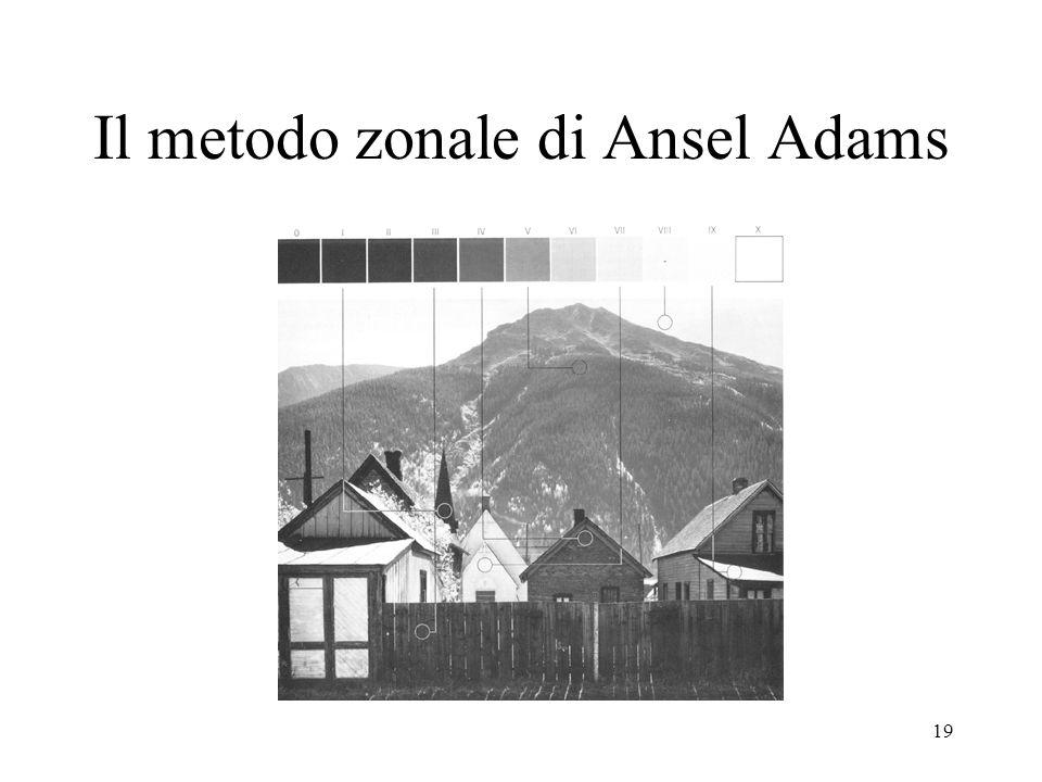 19 Il metodo zonale di Ansel Adams