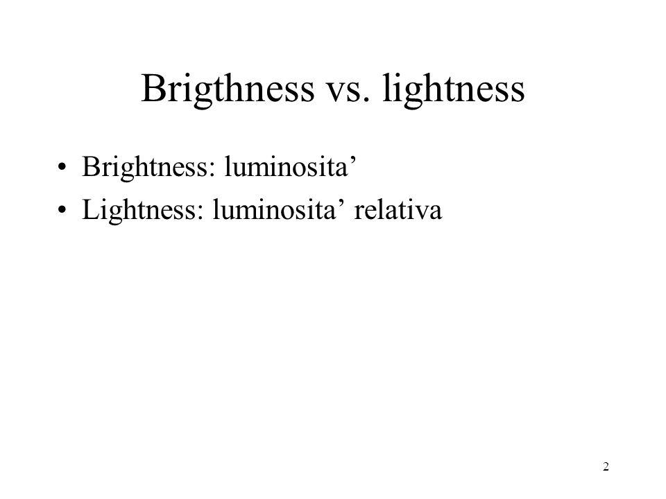 2 Brigthness vs. lightness Brightness: luminosita Lightness: luminosita relativa