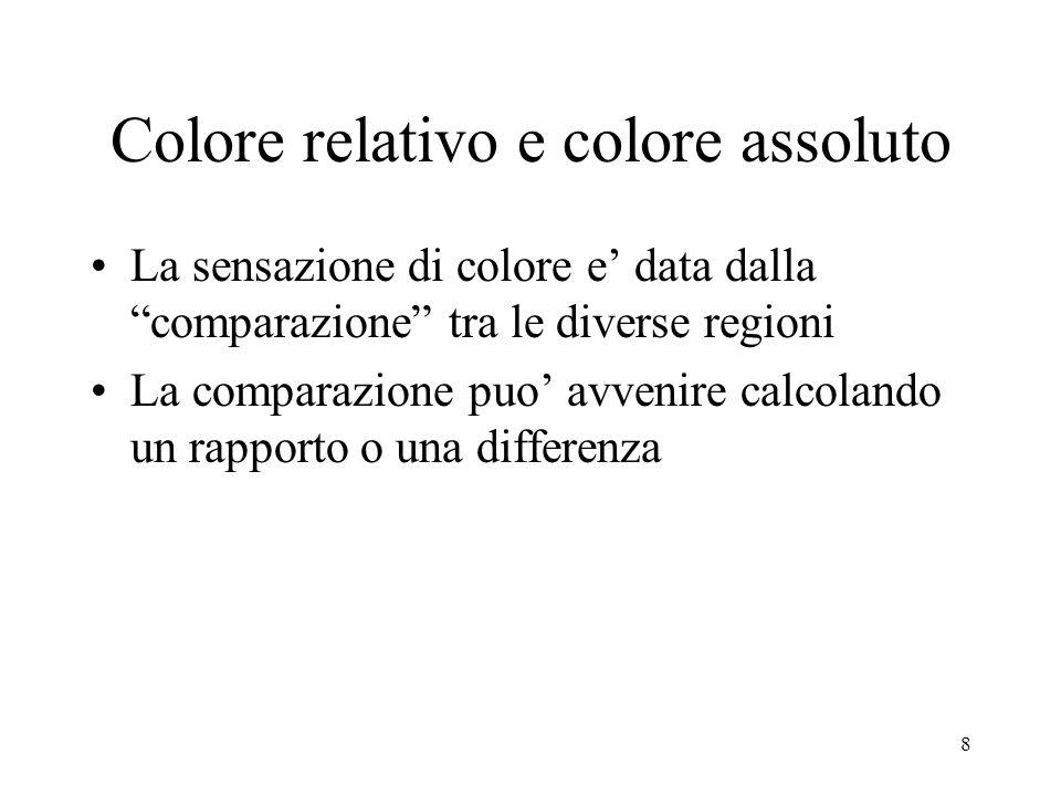 8 Colore relativo e colore assoluto La sensazione di colore e data dalla comparazione tra le diverse regioni La comparazione puo avvenire calcolando un rapporto o una differenza