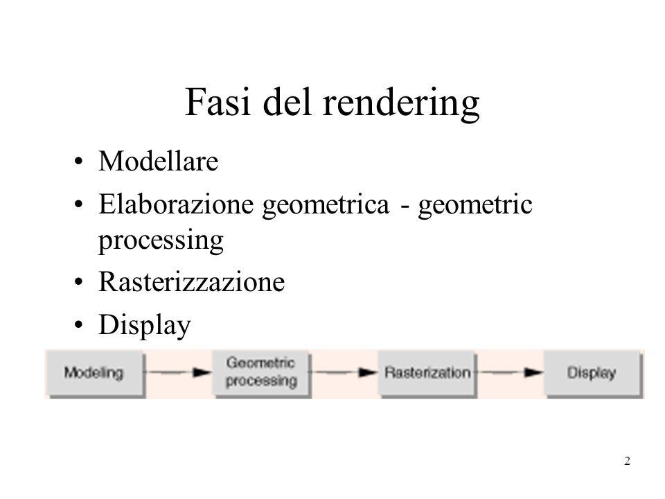 3 Geometric processing Cambiamento coordinate da world a screen Trasformazioni dei vertici Normalized view volume: proiezione ortografica Clipping al view volume Hidden surface Shading