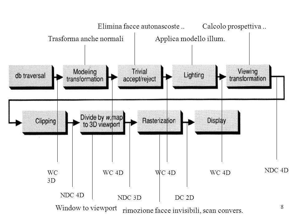 8 WC 3D WC 4D Trasforma anche normali Elimina facce autonascoste..