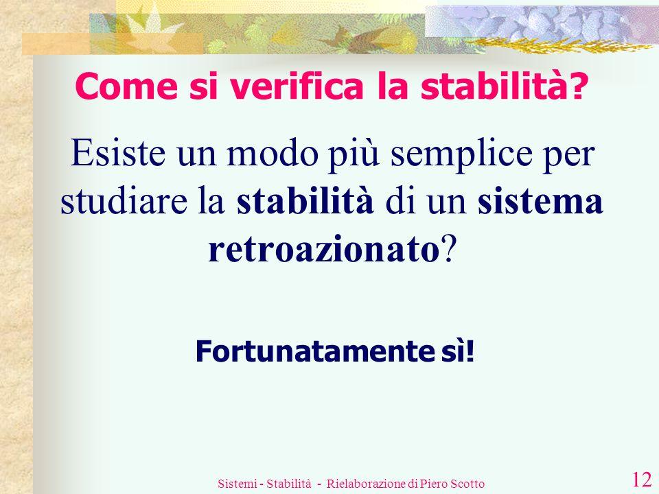 Sistemi - Stabilità - Rielaborazione di Piero Scotto 11 Lo studio della funzione di trasferimento W(s) di un sistema retroazionato è però pesante perc