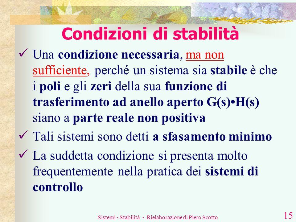 Sistemi - Stabilità - Rielaborazione di Piero Scotto 14 Un sistema si dice stabile se a variazioni limitate dellingresso corrispondono variazioni limi
