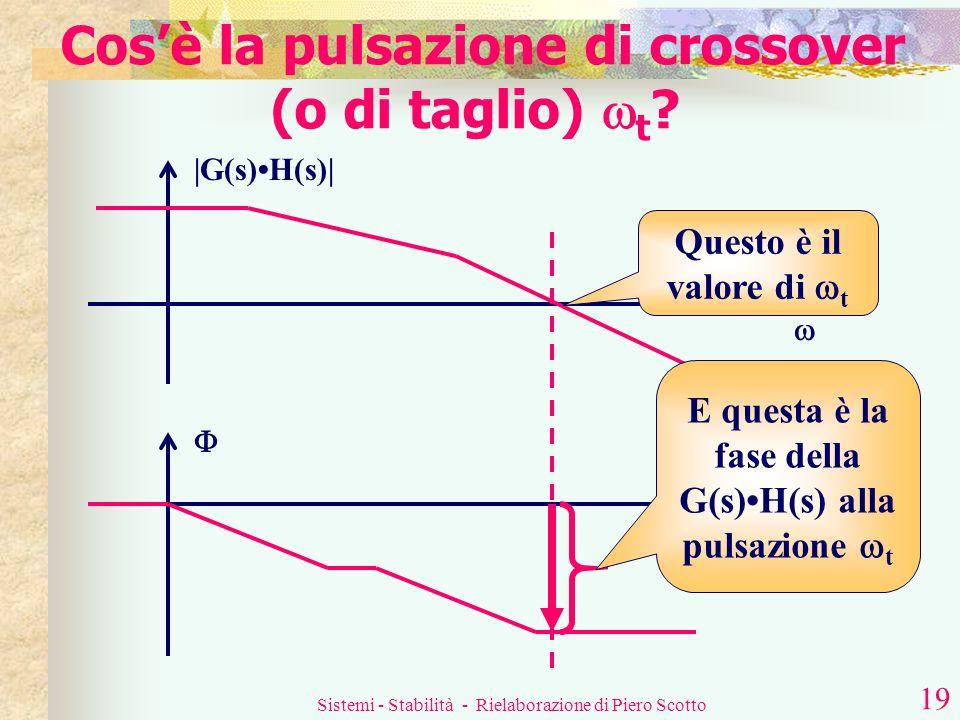 Sistemi - Stabilità - Rielaborazione di Piero Scotto 18 Cosè t ? t è la pulsazione (detta di crossover) per la quale il modulo del guadagno vale 1; ta