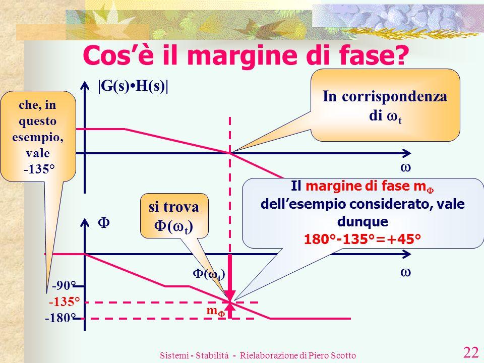 Sistemi - Stabilità - Rielaborazione di Piero Scotto 21 Cosè il margine di fase? Il margine di fase può essere definito: m = 180° + ( t ) Il margine d