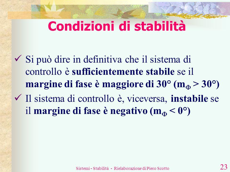 Sistemi - Stabilità - Rielaborazione di Piero Scotto 22 Cosè il margine di fase? |G(s)H(s)| si trova ( t ) In corrispondenza di t che, in questo esemp