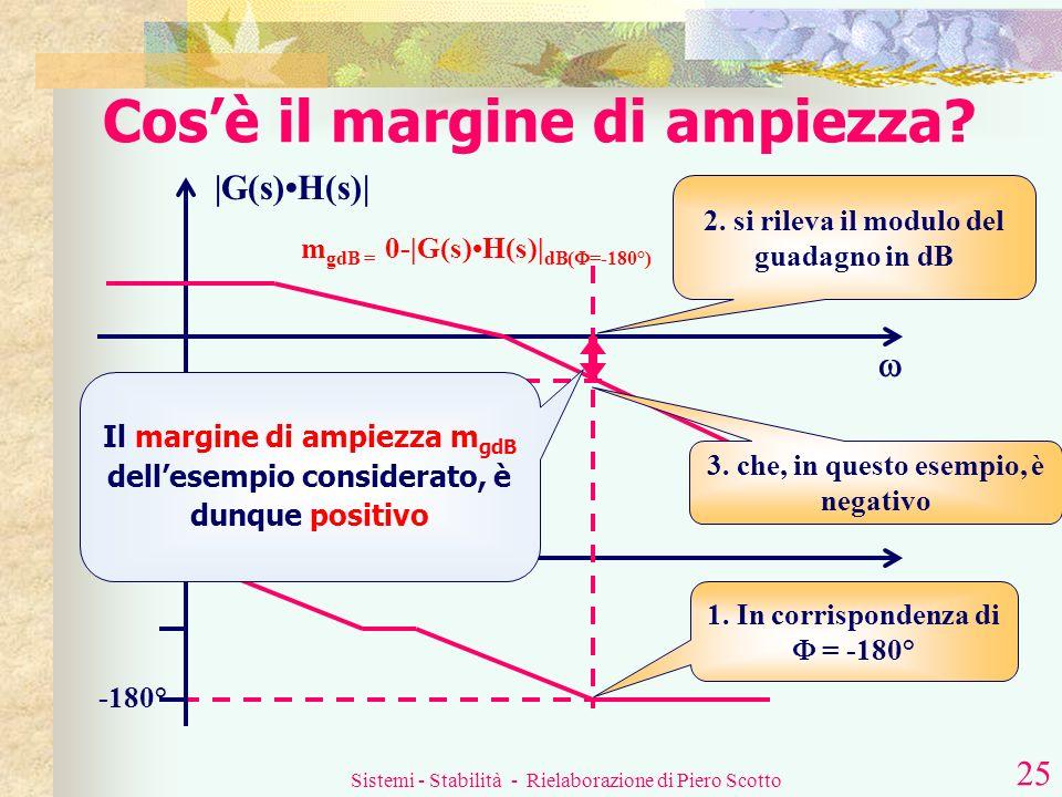 Sistemi - Stabilità - Rielaborazione di Piero Scotto 24 Cosè il margine di ampiezza? Il margine di ampiezza può essere definito: m gdB = 0 - |G(s)H(s)