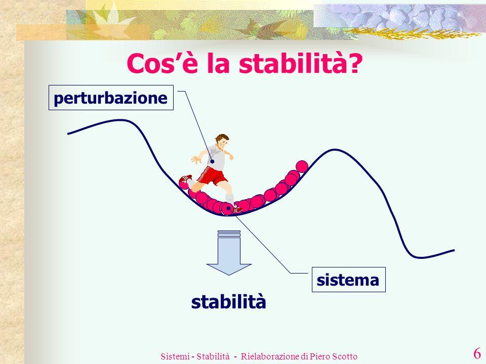 Sistemi - Stabilità - Rielaborazione di Piero Scotto 5 Cosè la stabilità? La stabilità è un concetto basilare della fisica Tale concetto, pienamente a