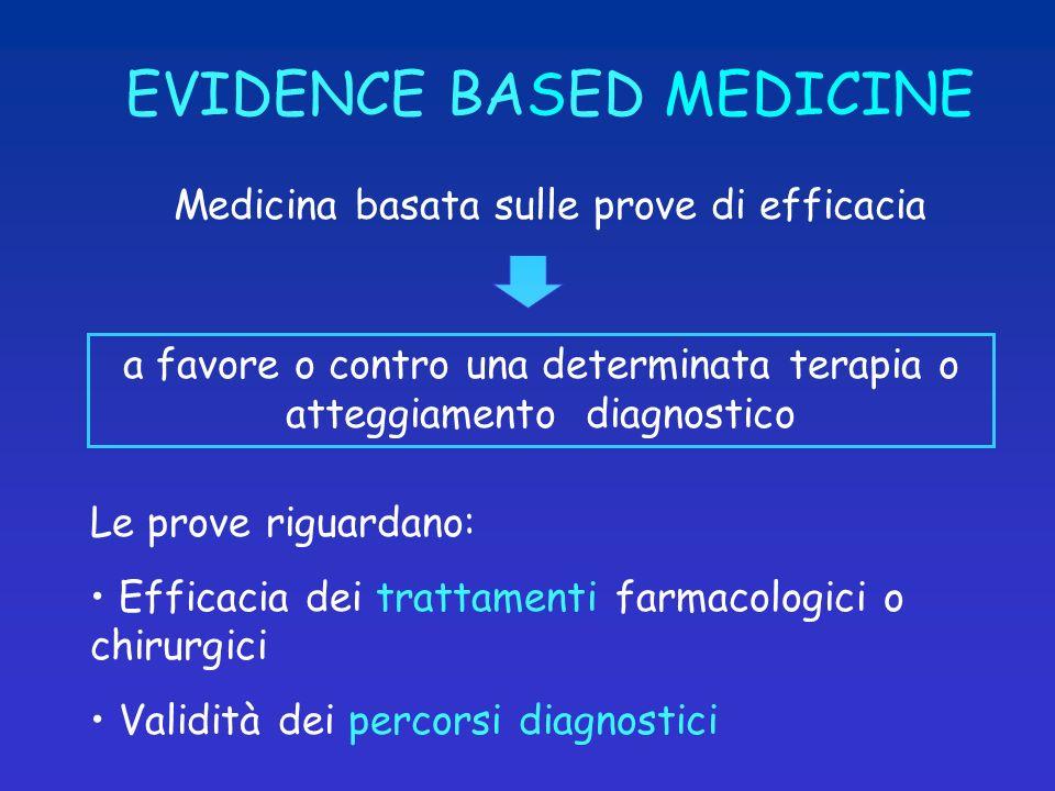 EVIDENCE BASED MEDICINE Medicina basata sulle prove di efficacia a favore o contro una determinata terapia o atteggiamento diagnostico Le prove riguardano: Efficacia dei trattamenti farmacologici o chirurgici Validità dei percorsi diagnostici
