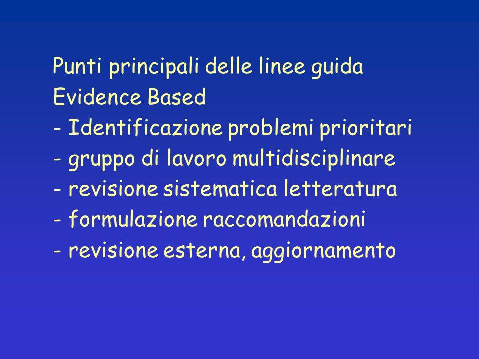 Punti principali delle linee guida Evidence Based - Identificazione problemi prioritari - gruppo di lavoro multidisciplinare - revisione sistematica letteratura - formulazione raccomandazioni - revisione esterna, aggiornamento