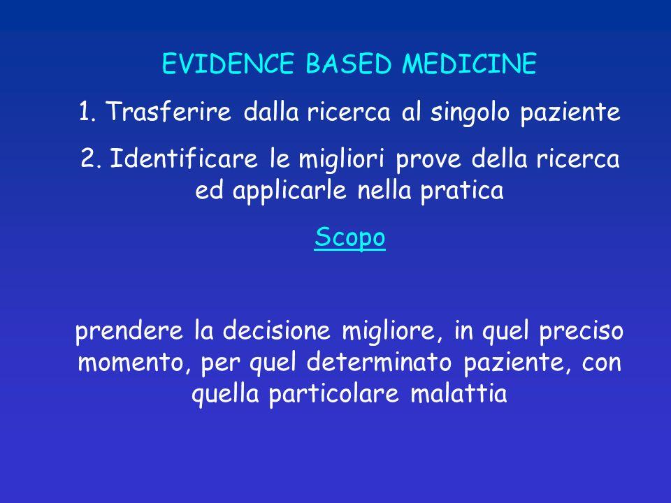 EVIDENCE BASED MEDICINE 1. Trasferire dalla ricerca al singolo paziente 2.