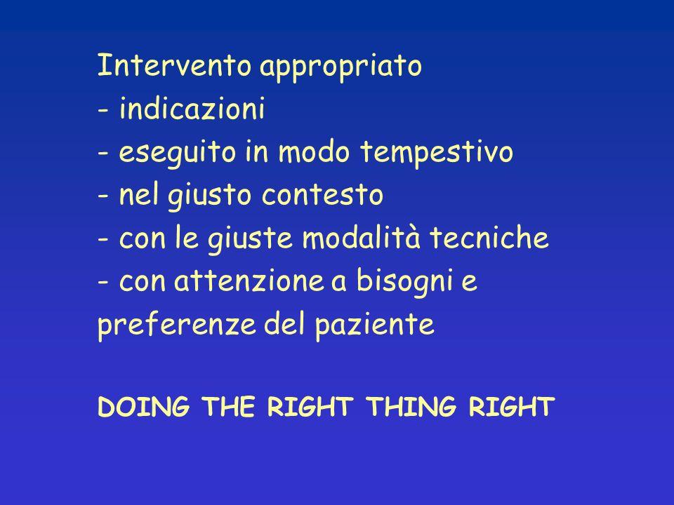 Intervento appropriato - indicazioni - eseguito in modo tempestivo - nel giusto contesto - con le giuste modalità tecniche - con attenzione a bisogni e preferenze del paziente DOING THE RIGHT THING RIGHT