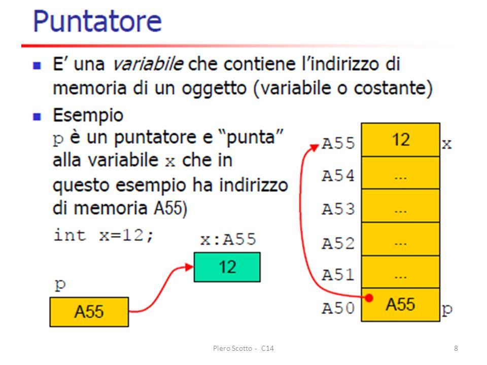 Piero Scotto - C148