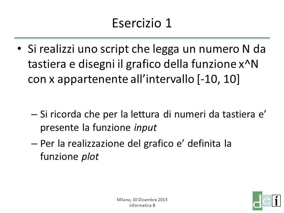 Milano, 10 Dicembre 2013 Informatica B Esercizio 1 Si realizzi uno script che legga un numero N da tastiera e disegni il grafico della funzione x^N co