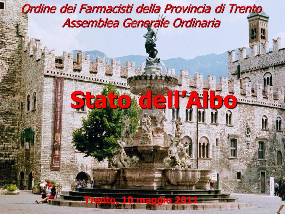 Ordine dei Farmacisti della Provincia di Trento Assemblea Generale Ordinaria Stato dellAlbo Stato dellAlbo Trento, 10 maggio 2011