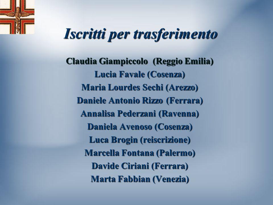 Iscritti per trasferimento Iscritti per trasferimento Claudia Giampiccolo (Reggio Emilia) Lucia Favale (Cosenza) Maria Lourdes Sechi (Arezzo) Daniele