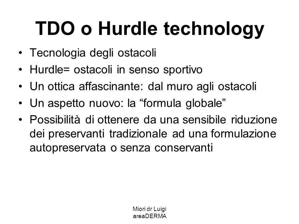 Miori dr Luigi areaDERMA TDO o Hurdle technology Tecnologia degli ostacoli Hurdle= ostacoli in senso sportivo Un ottica affascinante: dal muro agli os
